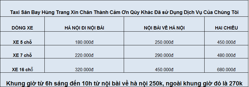 Bảng giá taxi đi từ nội bài về hà nội giá rẻ